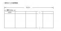 USBメモリの論理図。セクターとクラスタで管理している