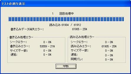 SDHC,CFカードの不良をパーセンテージで計数表示した。これで品質を数字で証明できる。