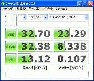 ASUS Eee PC・EeePC901 EeePC4G−XのCドライブのベンチマーク結果
