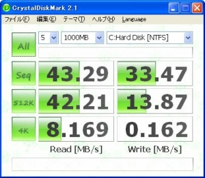 EeePC・Eee PC 901 SLC型333倍速・333X CFのベンチマーク結果