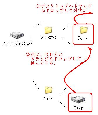 Eee PC 901 4G-XのWindowsの設定画面4