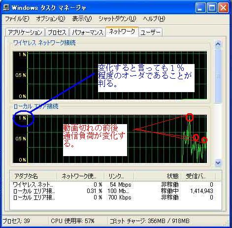 ニコニコ動画 ぶつぶつ 動画 切れ ネットワーク 負荷 観測 詳細な説明