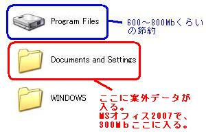 Windowsを圧迫する2大フォルダ Program Files と Documents and Settgings