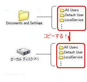 Documents and Settings 参照パス4