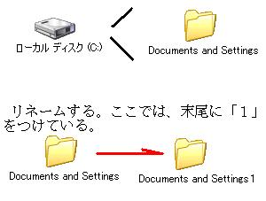 Documents and Settings リネームする