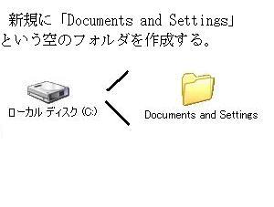 Documents and Settings ダイナミックマウント 1