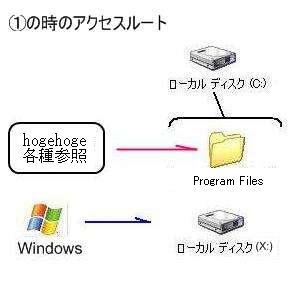 Program Files 参照パス1