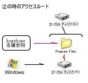 Program Files 参照パス2