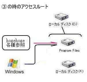 Program Files 参照パス3