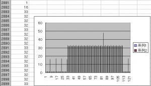 プチフリの追跡・観測3
