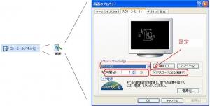 PeopleLogOn パソコン ロック ログオン スクリーンセーバ SS
