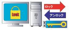 PeopleLock USB 鍵 キー ロック キーボード マウス