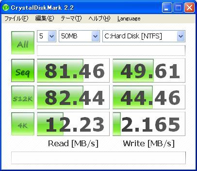 PFB 0.9 SSD 高速化 プチフリ対策 EeePC RAMディスク