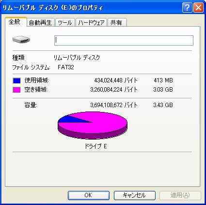 これは酷い、4GBないUSBメモリ