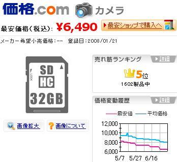 SDHCカードの高速化技法