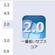 Windows 7 エクスペリメントテスト結果