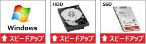 PFB プチフリバスター EeePC S101H プチフリ HDD 高速化