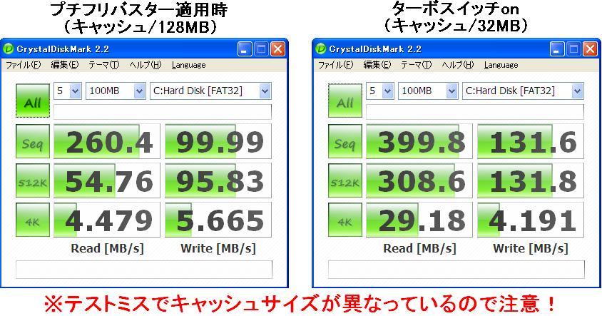 PFB プチフリバスター 高速化 SSD HDD