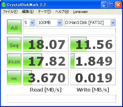 プチフリバスター プチフリ プチフリーズ PFB f2d HDD SSD SD SDHC 高速化 ネットブック EeePC