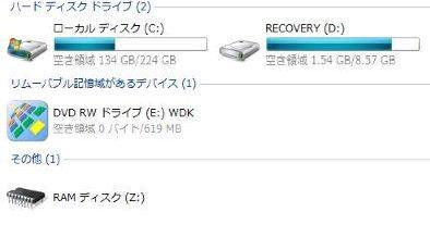 RAMディスク 組み込んだところ