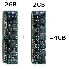 2GB + 2GB =4GB 構成