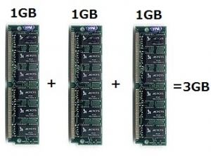 OS管理外メモリ メモリあれこれ