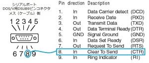 DSUB9 シリアル ピン配置 ガイガーカウンタに接続