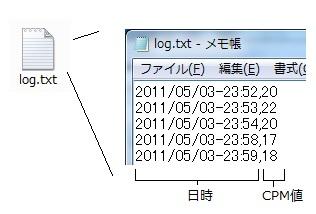 放射線測定 ログ監視 PC