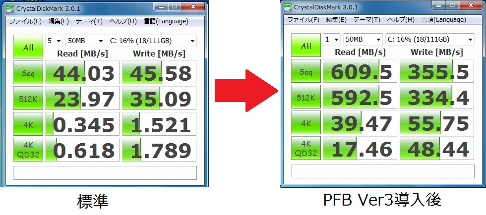 PFB Windows7 CrystalDiskMark ベンチマーク