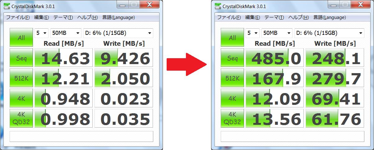Acer ICONIA TAB W500 SDHCの高速化