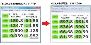 4GB メモリ増設 拡張