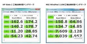 HP Slate 2 CrystalDiskMark ベンチマーク