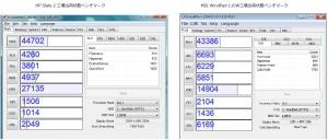 HP Slate 2 VS MSI WIndPad 110W CrystalMark2004R3 ベンチマーク