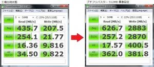 ASUS ZENBOOK UX31E-RY128 UX31E UX21E ベンチ 分解 評価 レビュー 高速化 増設 CrystalDiskMark その2