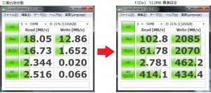 ASUS ZENBOOK UX31E-RY128 UX31E UX21E 内蔵SDHCのハードディスク化 内蔵SDXCのハードディスク化 高速化 増設