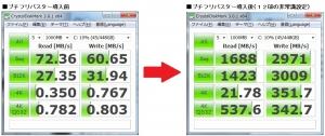 Aspire AS5750-F58D/LK 分解 メモリ増設 ディスク 増設 CrystalDiskMark ベンチマーク 高速化
