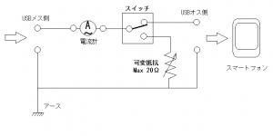 No1. 携帯充電器 スマホ充電器 はどれが一番良いのか 評価 レビュー  測定回路の自作 回路図