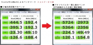 【分解】第二世代 ZENBOOK Prime UX21A 評価レビュー SSD ベンチマーク CrystalDiskMark