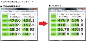 zenbook ux21a ux31a の性能を最大限引き出すセキュリティソフト CrystalDiskmark3