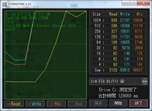 ZENBOOK UX31E 速度劣化ゼロ、最速のセキュリティ PAK2 XYZtest