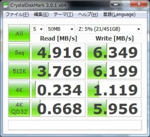 ZENBOOK UX21A 802.11g ベンチマーク