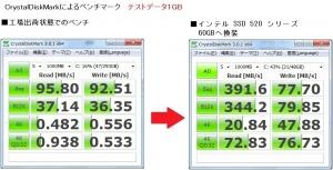 ASUS U24E インテル SSD 520 シリーズ 60GB ディスク交換