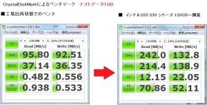 ディスク交換 ベンチマーク インテル 330 Series SSDSC2CT120A3K5 Acer Aspire One 722