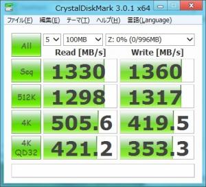 Windows8 RAM-DISK RAMDA 高速化 評価 ベンチマーク
