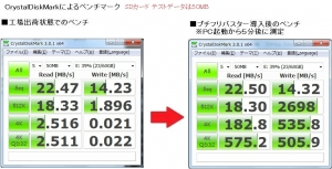 SDカードをハードディスク化