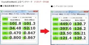 【ASUS U24A + インテルSSD 330 ディスク交換 換装】ベンチマーク SSDSC2CT120A3K5 SATA3