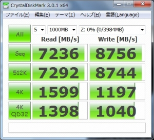 メモリ増設16GB化 ASUS U24A レイテンシ比較 トランセンドとCFD