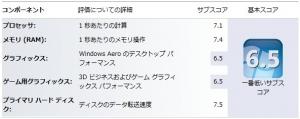メモリ増設16GB化 ASUS U24A DDR3-1333.vs.DDR3-1600 トランセンドとCFD