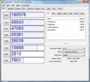 ASUS U24A ハイパフォーマンス・モード ベンチマークの注意点