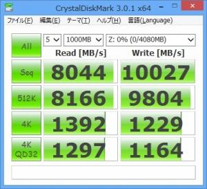 Windows8 導入 Tips 11.U24A RAM-DISK「RAMDA」による2000世代バックアップのワークフィールドの実現